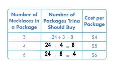 Envision-Math-Common-Core-3rd-Grade-Answers-Key-Topic-4-Use-Multiplication-to-Divide-Lesson 5.6 Problem Solving-Problem Solving-Performance Task