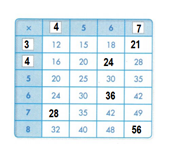 Envision-Math-Common-Core-3rd-Grade-Answers-Key-Topic-4-Use-Multiplication-to-Divide-Set B, continued pages 173-176