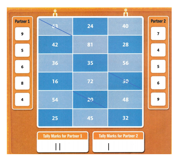 Envision-Math-Common-Core-3rd-Grade-Answers-Key-Topic-4-Use-Multiplication-to-Divide-Topic 5 Fluency Practice Activity-Point & Tally
