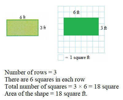 Envision-Math-Common-Core-3rd-Grade-Answers-Key-Topic-6-Connect-Area-to-Multiplication-and-Addition –Topic-6-Reteaching-Set-D-pages-221-224-Question-1