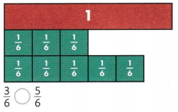 Envision Math Common Core 3rd Grade Answers Topic 13 Fraction Equivalence and Comparison 42