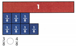 Envision Math Common Core 3rd Grade Answers Topic 13 Fraction Equivalence and Comparison 43