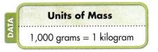 Envision Math Common Core 3rd Grade Answers Topic 14 Solve Time, Capacity, and Mass Problems 67