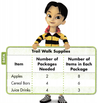 Envision Math Common Core 3rd Grade Answers Topic 3 Apply Propertie Multiplication Facts for 3, 4, 6, 7, 8 23