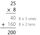 Envision Math Common Core 4th Grade Answer Key Topic 3 Use Strategies and Properties to Multiply by 1-Digit Numbers 34