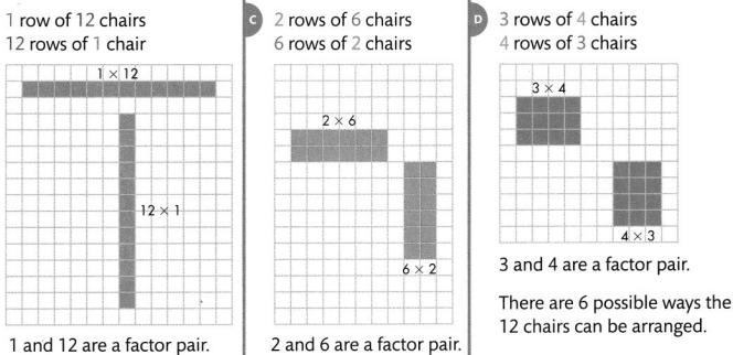 Envision Math Common Core 4th Grade Answer Key Topic 7 Factors and Multiples 8