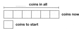 Envision Math Common Core 4th Grade Answers Topic 3 Use Strategies and Properties to Multiply by 1-Digit Numbers 42