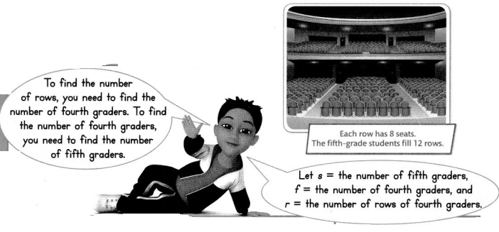 Envision Math Common Core 4th Grade Answers Topic 6 Use Operations with Whole Numbers to Solve Problems 29