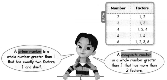 Envision Math Common Core 4th Grade Answers Topic 7 Factors and Multiples 24