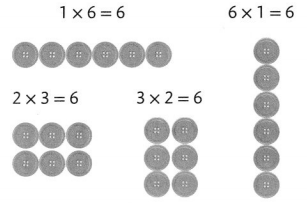 Envision Math Common Core 4th Grade Answers Topic 7 Factors and Multiples 26
