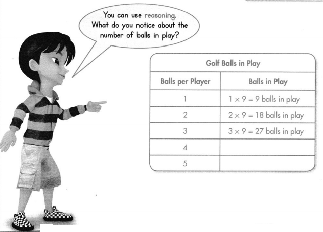 Envision Math Common Core 4th Grade Answers Topic 7 Factors and Multiples 30