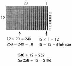 Envision Math Common Core 5th Grade Answers Topic 5 Use Models and Strategies to Divide Whole Numbers 51.4