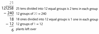 Envision Math Common Core 5th Grade Answers Topic 5 Use Models and Strategies to Divide Whole Numbers 51.5