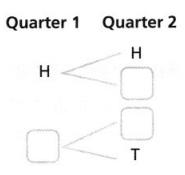 Envision Math Common Core 7th Grade Answer Key Topic 7 Probability 48