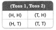 Envision Math Common Core 7th Grade Answer Key Topic 7 Probability 59
