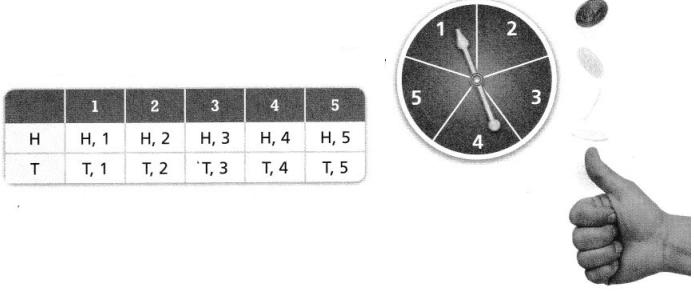 Envision Math Common Core 7th Grade Answer Key Topic 7 Probability 61