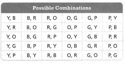 Envision Math Common Core 7th Grade Answer Key Topic 7 Probability 63