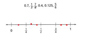 Envision-Math-Common-Core-7th-Grade-Answers-Key-Topic-7-Probability-1