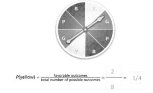 Envision-Math-Common-Core-7th-Grade-Answers-Key-Topic-7-Probability-3