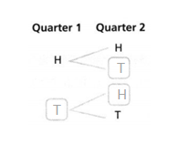 Envision-Math-Common-Core-7th-Grade-Answers-Key-Topic-7-Probability-8