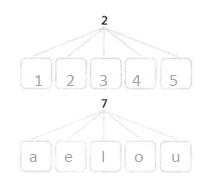 Envision-Math-Common-Core-7th-Grade-Answers-Key-Topic-7-Probability-9