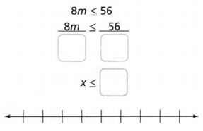 Envision Math Common Core 7th Grade Answers Topic 5 Solve Problems Using Equations and Inequalities 8.12