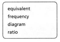 Envision Math Common Core 7th Grade Answers Topic 7 Probability 1