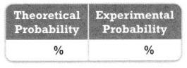 Envision Math Common Core 7th Grade Answers Topic 7 Probability 38