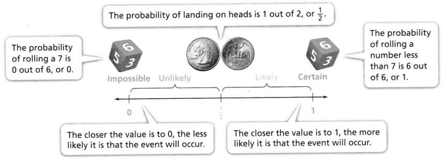 Envision Math Common Core 7th Grade Answers Topic 7 Probability 7