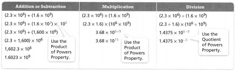 Envision Math Common Core 8th Grade Answer Key Topic 1 Real Numbers 98.20