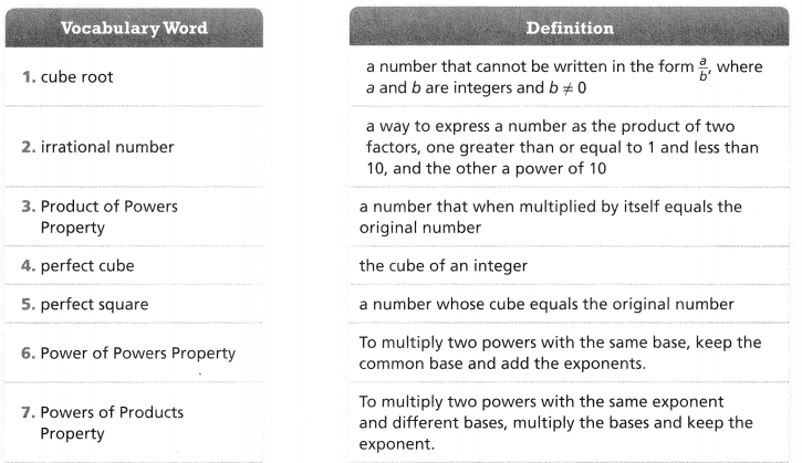 Envision Math Common Core 8th Grade Answer Key Topic 1 Real Numbers 99.50