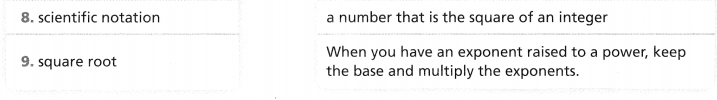 Envision Math Common Core 8th Grade Answer Key Topic 1 Real Numbers 99.51
