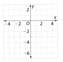 Envision Math Common Core 8th Grade Answer Key Topic 2 Analyze And Solve Linear Equations 199.9