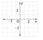 Envision Math Common Core 8th Grade Answer Key Topic 2 Analyze And Solve Linear Equations 205.1