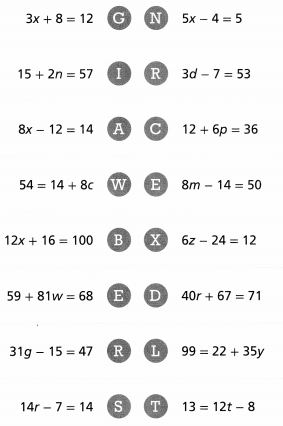 Envision Math Common Core 8th Grade Answer Key Topic 3 Use Functions To Model Relationships 96.3