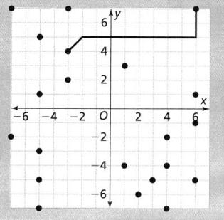 Envision Math Common Core 8th Grade Answer Key Topic 4 Investigate Bivariate Data 99.1