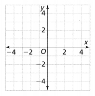 Envision Math Common Core 8th Grade Answer Key Topic 5 Analyze And Solve Systems Of Linear Equations 18