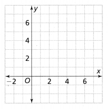 Envision Math Common Core 8th Grade Answer Key Topic 5 Analyze And Solve Systems Of Linear Equations 19