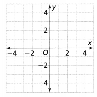 Envision Math Common Core 8th Grade Answer Key Topic 5 Analyze And Solve Systems Of Linear Equations 21