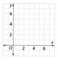 Envision Math Common Core 8th Grade Answer Key Topic 5 Analyze And Solve Systems Of Linear Equations 23