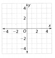 Envision Math Common Core 8th Grade Answer Key Topic 5 Analyze And Solve Systems Of Linear Equations 6