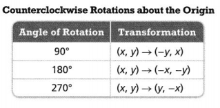 Envision Math Common Core 8th Grade Answer Key Topic 6 Congruence And Similarity 42