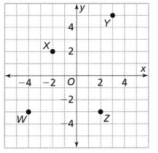 Envision Math Common Core 8th Grade Answer Key Topic 6 Congruence And Similarity 9