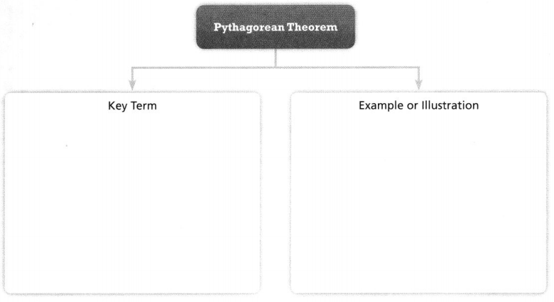Envision Math Common Core 8th Grade Answer Key Topic 7 Understand And Apply The Pythagorean Theorem 11