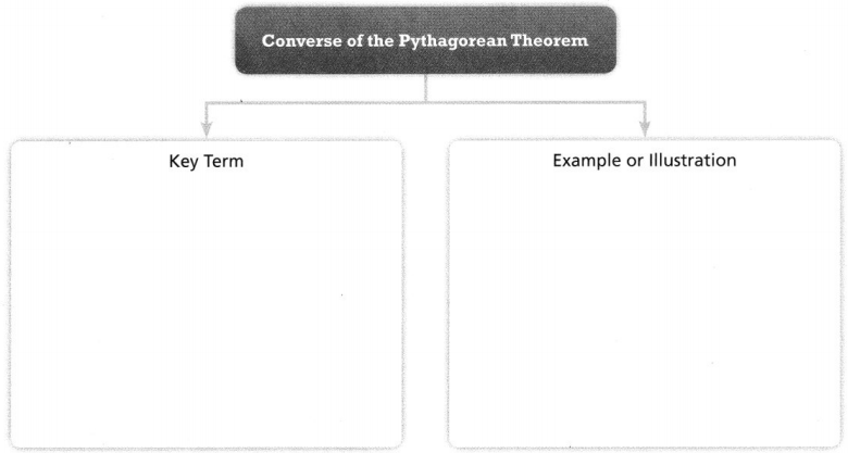 Envision Math Common Core 8th Grade Answer Key Topic 7 Understand And Apply The Pythagorean Theorem 12
