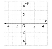 Envision Math Common Core 8th Grade Answers Topic 2 Analyze And Solve Linear Equations 181.4