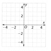 Envision Math Common Core 8th Grade Answers Topic 2 Analyze And Solve Linear Equations 183.4