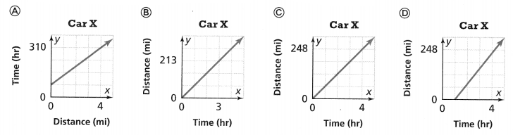 Envision Math Common Core 8th Grade Answers Topic 2 Analyze And Solve Linear Equations 183.7