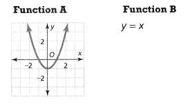 Envision Math Common Core 8th Grade Answers Topic 3 Use Functions To Model Relationships 9.6