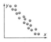 Envision Math Common Core 8th Grade Answers Topic 4 Investigate Bivariate Data 20.2